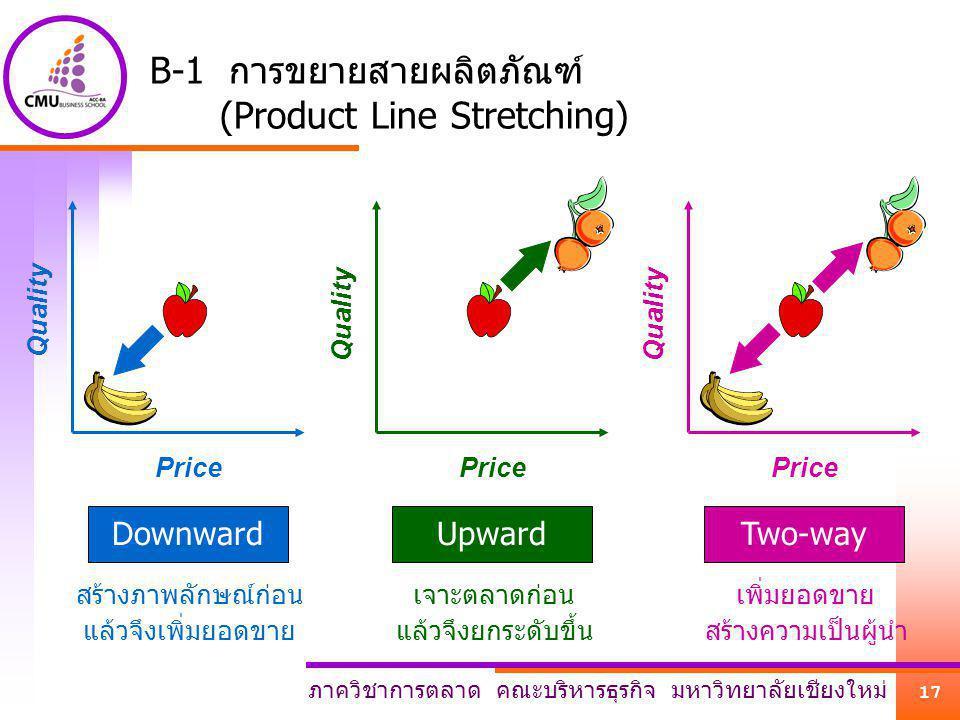 ภาควิชาการตลาด คณะบริหารธุรกิจ มหาวิทยาลัยเชียงใหม่ 17 B-1 การขยายสายผลิตภัณฑ์ (Product Line Stretching) Price Quality Price Quality Price Quality Dow