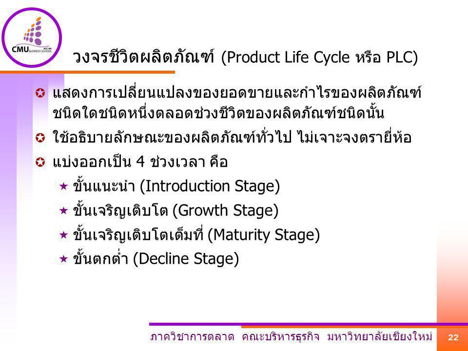 ภาควิชาการตลาด คณะบริหารธุรกิจ มหาวิทยาลัยเชียงใหม่ 22 วงจรชีวิตผลิตภัณฑ์ (Product Life Cycle หรือ PLC)  แสดงการเปลี่ยนแปลงของยอดขายและกำไรของผลิตภัณ