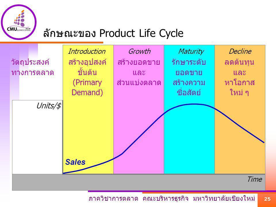 ภาควิชาการตลาด คณะบริหารธุรกิจ มหาวิทยาลัยเชียงใหม่ 25 DeclineMaturityGrowthIntroduction Units/$ Time Sales ลักษณะของ Product Life Cycle วัตถุประสงค์