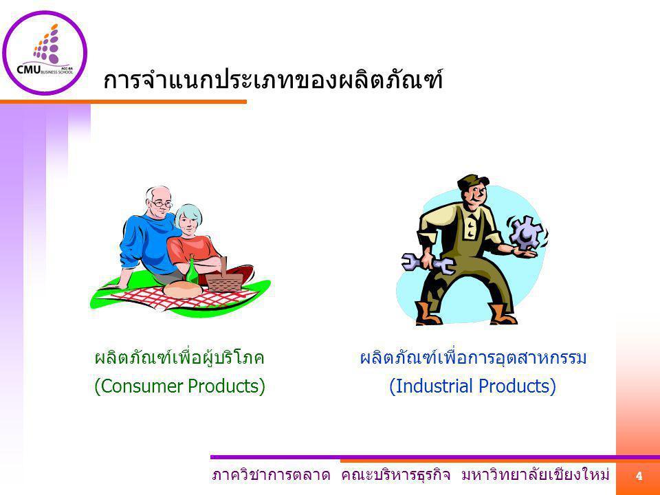 ภาควิชาการตลาด คณะบริหารธุรกิจ มหาวิทยาลัยเชียงใหม่ 4 ผลิตภัณฑ์เพื่อผู้บริโภค (Consumer Products) ผลิตภัณฑ์เพื่อการอุตสาหกรรม (Industrial Products) กา