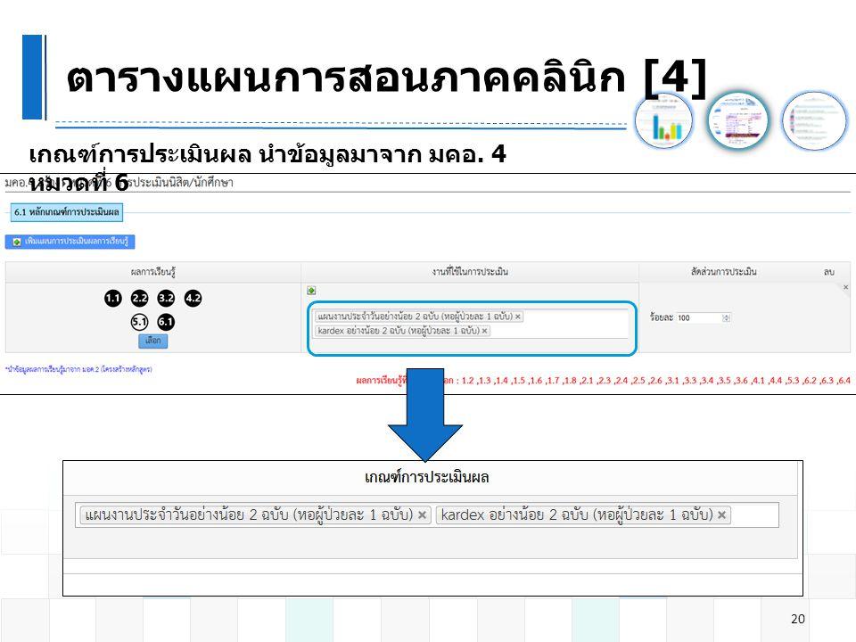 ตารางแผนการสอนภาคคลินิก [4] 20 เกณฑ์การประเมินผล นำข้อมูลมาจาก มคอ. 4 หมวดที่ 6