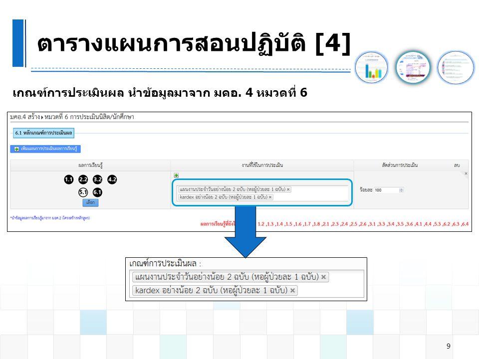 ตารางแผนการสอนปฏิบัติ [4] 9 เกณฑ์การประเมินผล นำข้อมูลมาจาก มคอ. 4 หมวดที่ 6