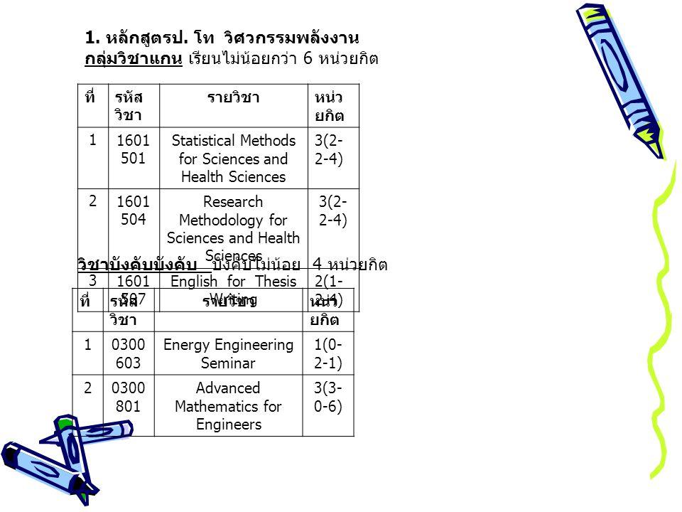 วิชาเอกเลือก บังคับไม่น้อย 18 หน่วยกิต ที่รหัส วิชา รายวิชาหน่ว ยกิต 10300 600 Energy Efficiency and Management 3(3- 0-6) 20300 601 Energy Resources and Conversion Technology 3(3- 0-6) 30300 602 Energy System Design 3(3- 0-6) 40300 604 Fuel and Combustion 3(3- 0-6) 50300 605 Bio-Energy Conversion 3(3- 0-6)