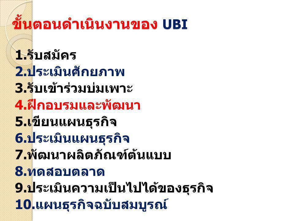 ขั้นตอนดำเนินงานของ UBI 1.รับสมัคร 2.ประเมินศักยภาพ 3.รับเข้าร่วมบ่มเพาะ 4.ฝึกอบรมและพัฒนา 5.เขียนแผนธุรกิจ 6.ประเมินแผนธุรกิจ 7.พัฒนาผลิตภัณฑ์ต้นแบบ 8.ทดสอบตลาด 9.ประเมินความเป็นไปได้ของธุรกิจ 10.แผนธุรกิจฉบับสมบูรณ์