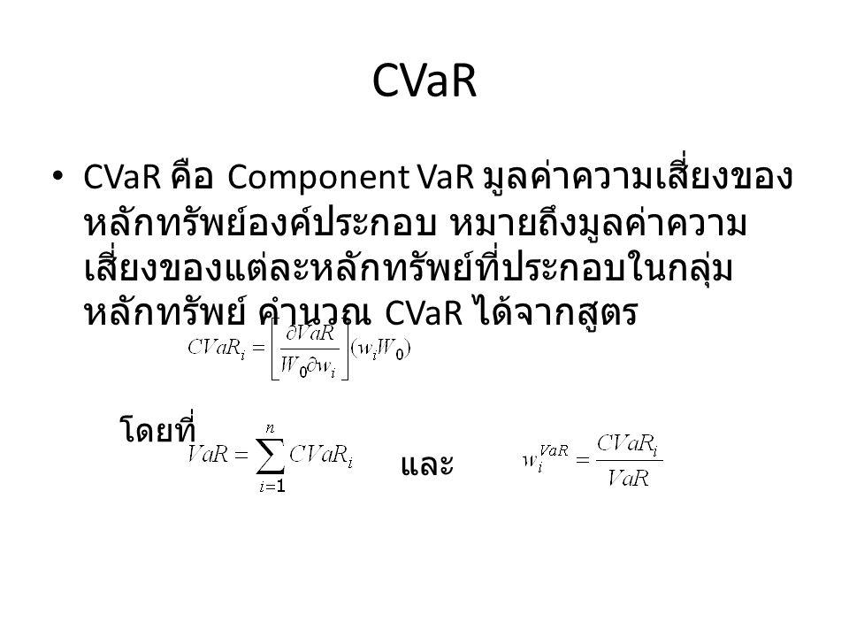 CVaR CVaR คือ Component VaR มูลค่าความเสี่ยงของ หลักทรัพย์องค์ประกอบ หมายถึงมูลค่าความ เสี่ยงของแต่ละหลักทรัพย์ที่ประกอบในกลุ่ม หลักทรัพย์ คำนวณ CVaR