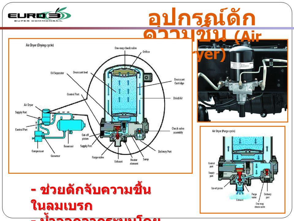 - ช่วยดักจับความชื้น ในลมเบรก - น้ำออกจากระบบโดย อัตโนมัติ อุปกรณ์ดัก ความชื้น (Air Dryer)
