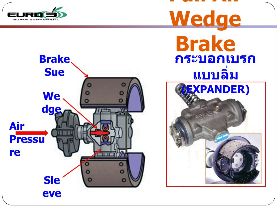 How to use brake shoe initial adjustment tool (for Auto adjustment type brake) ① initial gage ② centering plate ③ nut ×2 20inch( Φ 410mm) 18inch( Φ 370mm) 16inch( Φ 320mm) Initial adjustment tool 1.Adjust the brake shoe outside diameter most small 2.Loose two nuts ( ③ ) 3.Apply centering plate( ② ) to center of axle and slide initial gage( ① ) 4.Tighten two nuts ( ③ ) 5.Extend the brake shoe until the inside of initial gage( ① ) touch on brake shoe 6.Install brake drum and press the brake pedal several time 7.Check the lining gap (16/18 inch:0.8mm or less,20 inch : 1.3mm or less )