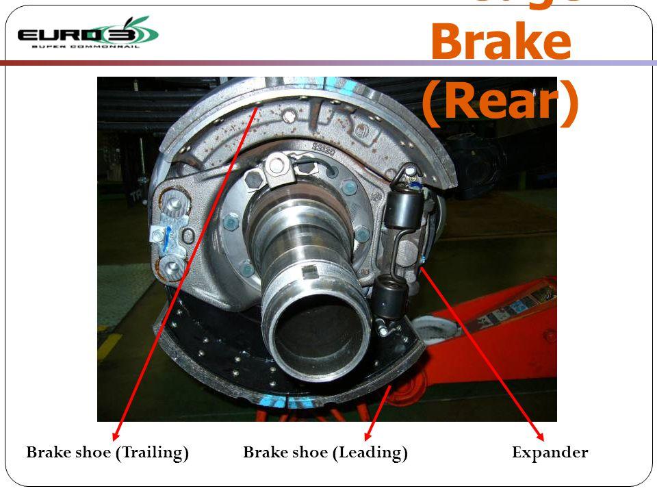 ExpanderBrake shoe (Leading)Brake shoe (Trailing) Wedge Brake (Rear)