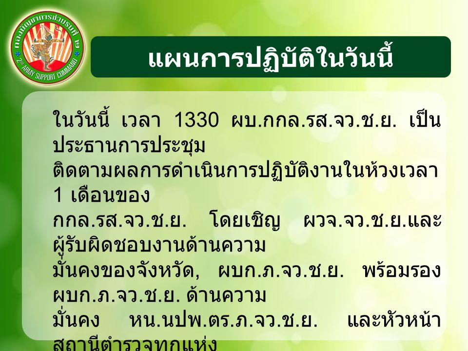 แผนการปฏิบัติในวันนี้ ในวันนี้ เวลา 1330 ผบ. กกล. รส. จว. ช. ย. เป็น ประธานการประชุม ติดตามผลการดำเนินการปฏิบัติงานในห้วงเวลา 1 เดือนของ กกล. รส. จว.