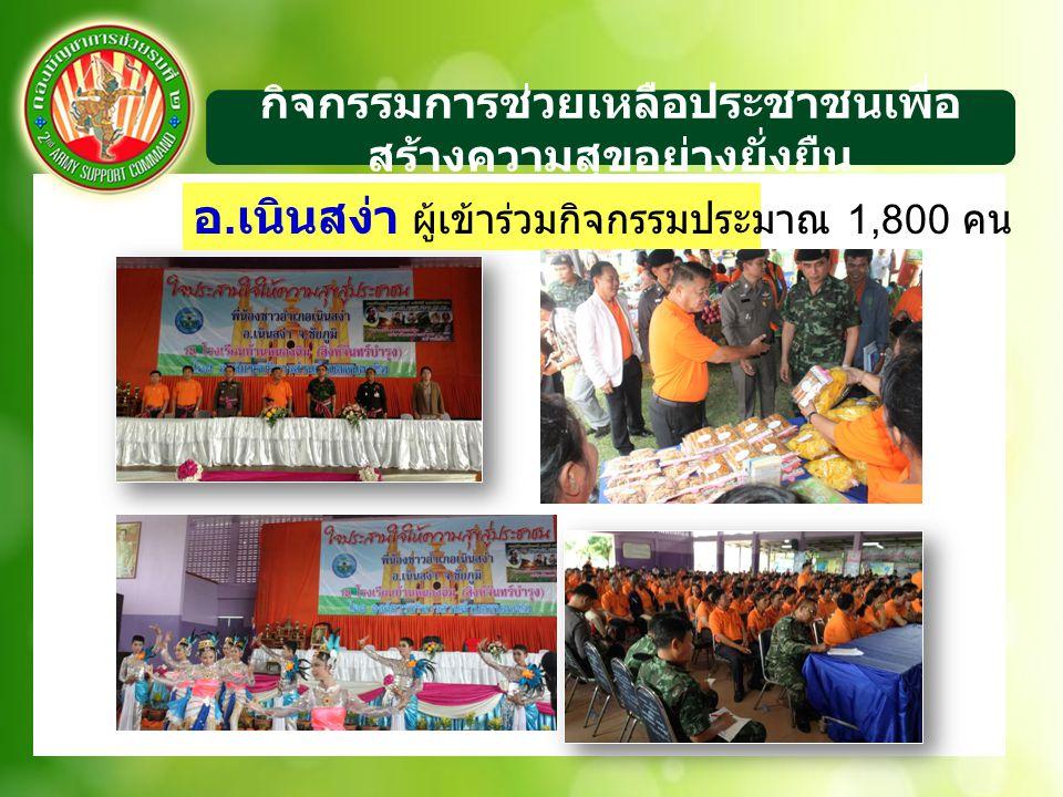 กิจกรรมการช่วยเหลือประชาชนเพื่อ สร้างความสุขอย่างยั่งยืน อ. เนินสง่า ผู้เข้าร่วมกิจกรรมประมาณ 1,800 คน