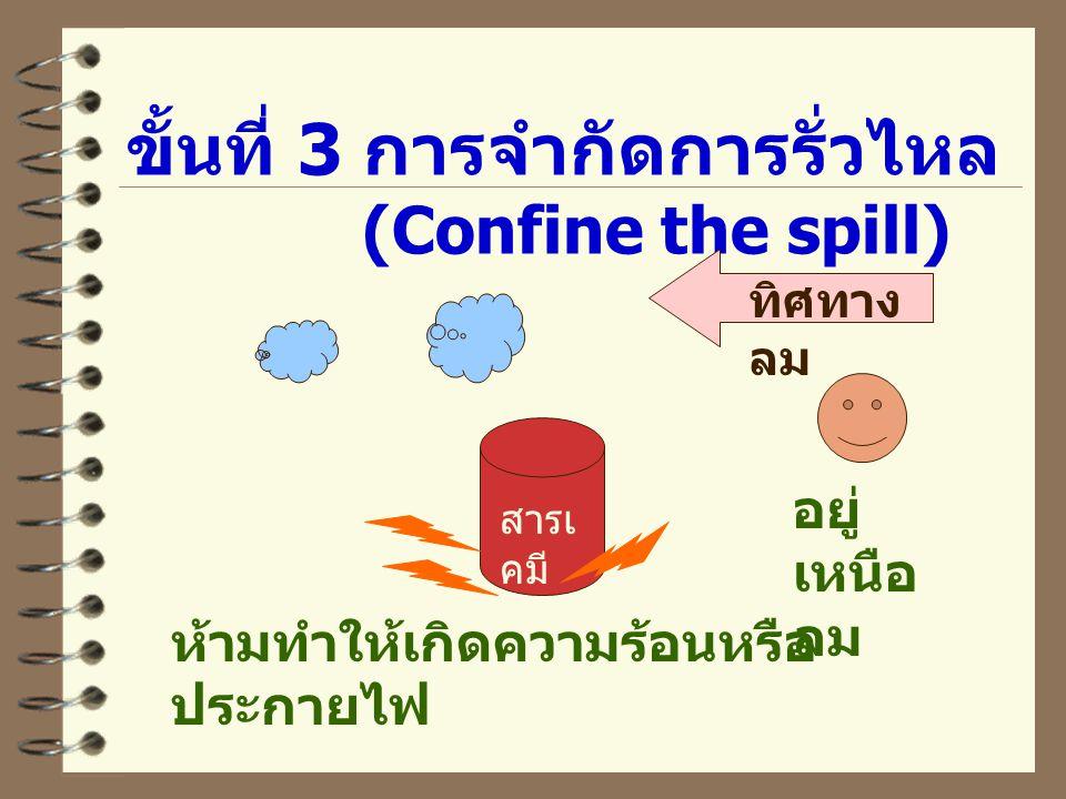 ขั้นที่ 3 การจำกัดการรั่วไหล (Confine the spill) ทิศทาง ลม อยู่ เหนือ ลม ห้ามทำให้เกิดความร้อนหรือ ประกายไฟ สารเ คมี