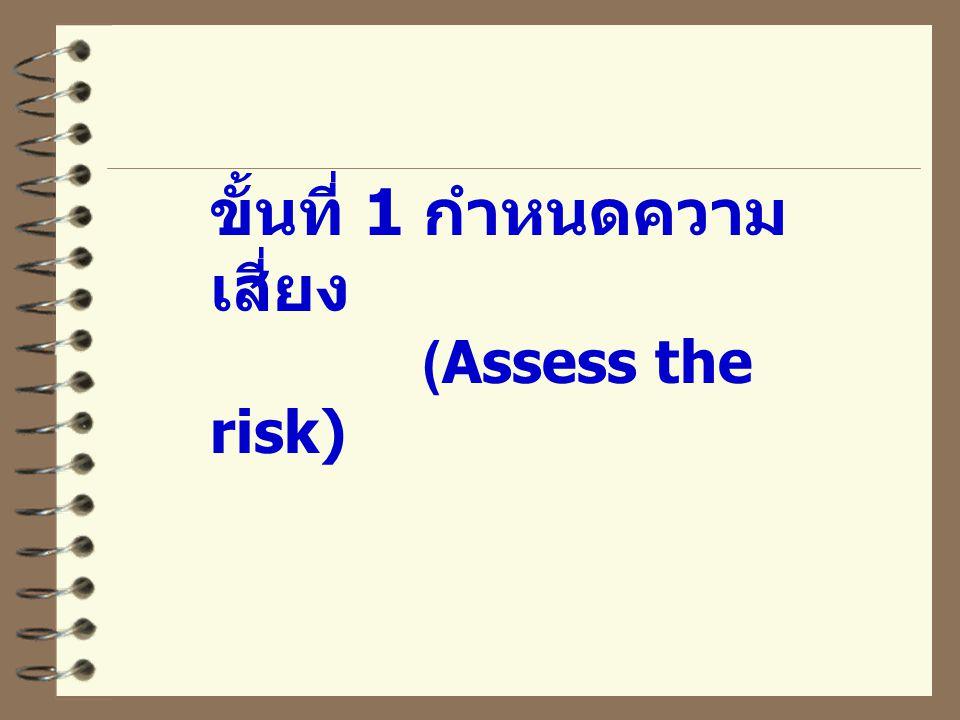 ขั้นที่ 1 กำหนดความ เสี่ยง (Assess the risk)