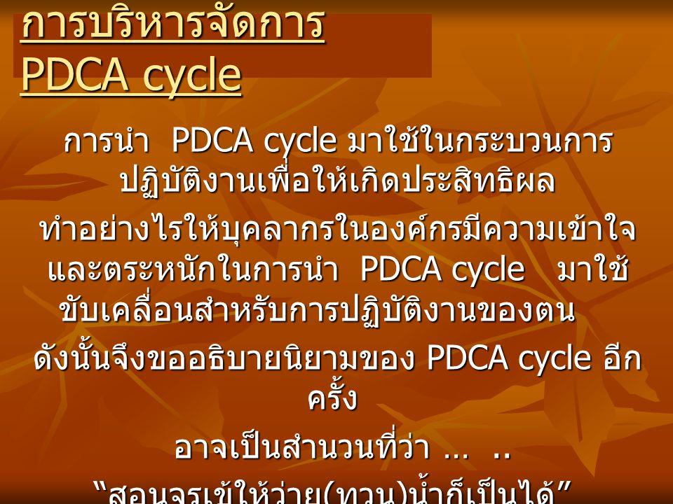 การบริหารจัดการ PDCA cycle การนำ PDCA cycle มาใช้ในกระบวนการ ปฏิบัติงานเพื่อให้เกิดประสิทธิผล ทำอย่างไรให้บุคลากรในองค์กรมีความเข้าใจ และตระหนักในการน
