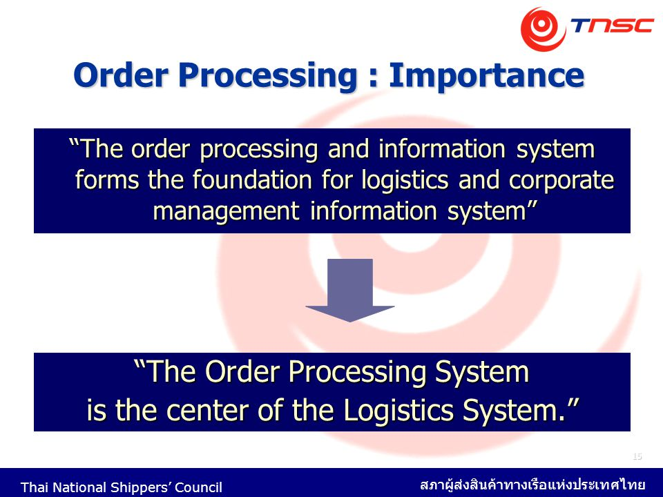 Thai National Shippers' Council สภาผู้ส่งสินค้าทางเรือแห่งประเทศไทย 15 Order Processing : Importance The Order Processing System is the center of the Logistics System. The order processing and information system forms the foundation for logistics and corporate management information system