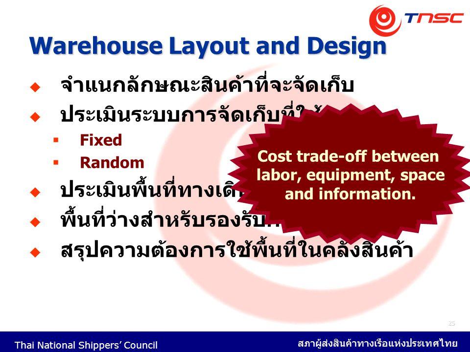 Thai National Shippers' Council สภาผู้ส่งสินค้าทางเรือแห่งประเทศไทย 25 Warehouse Layout and Design   จำแนกลักษณะสินค้าที่จะจัดเก็บ   ประเมินระบบกา
