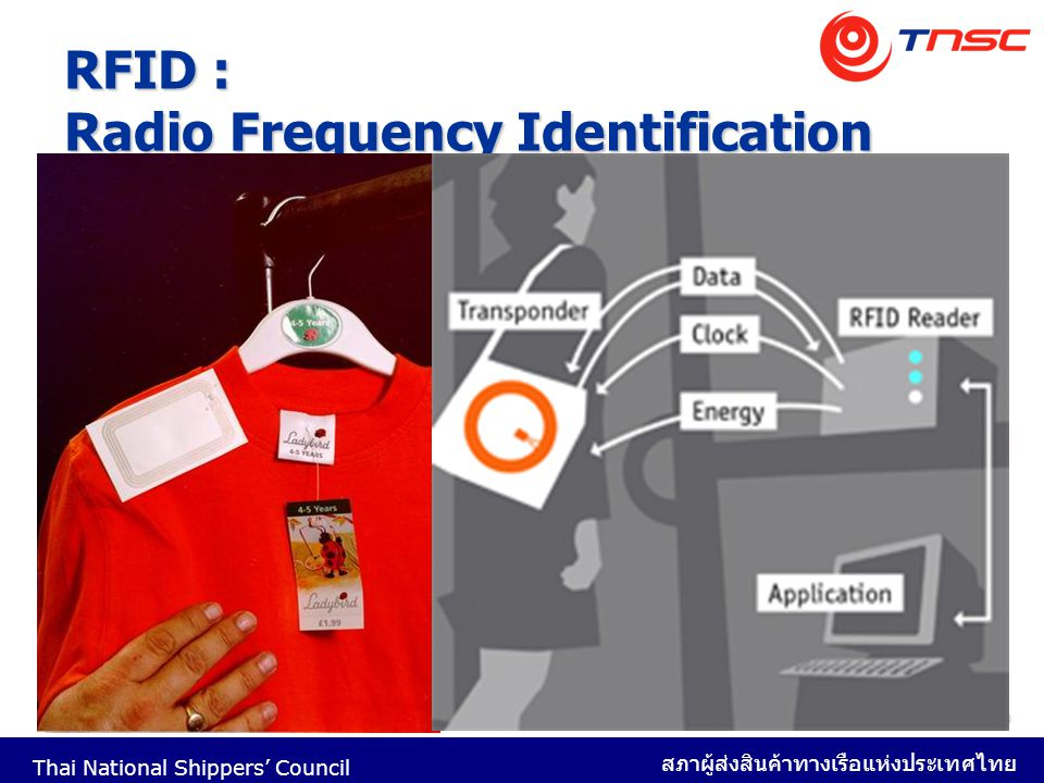 Thai National Shippers' Council สภาผู้ส่งสินค้าทางเรือแห่งประเทศไทย 30 RFID : Radio Frequency Identification