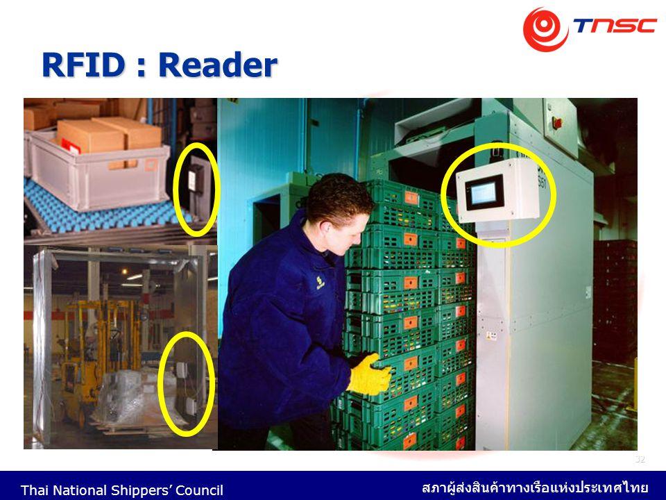 Thai National Shippers' Council สภาผู้ส่งสินค้าทางเรือแห่งประเทศไทย 32 RFID : Reader