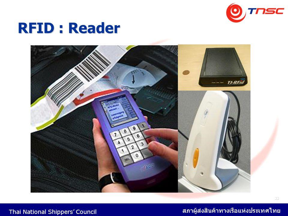Thai National Shippers' Council สภาผู้ส่งสินค้าทางเรือแห่งประเทศไทย 33 RFID : Reader