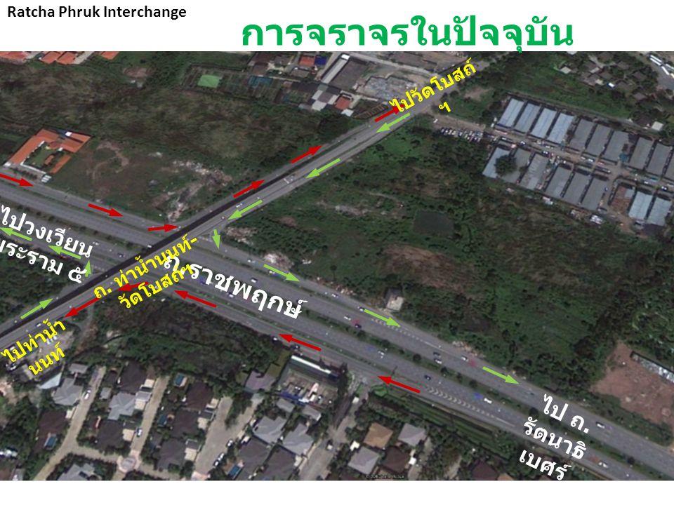 Ratcha Phruk Interchange ถ. ราชพฤกษ์ ไป ถ. รัตนาธิ เบศร์ ไปท่าน้ำ นนท์ ไปวัดโบสถ์ ฯ ไปวงเวียน พระราม ๕ ถ. ท่าน้ำนนท์ - วัดโบสถ์ฯ การจราจรในปัจจุบัน
