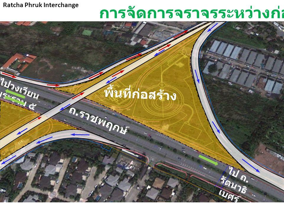 Ratcha Phruk Interchange พื้นที่ก่อสร้าง การจัดการจราจรระหว่างก่อสร้าง ถ. ราชพฤกษ์ ไป ถ. รัตนาธิ เบศร์ ไปวงเวียน พระราม ๕