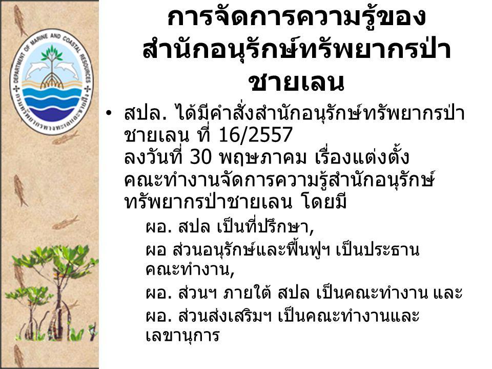 การจัดการความรู้ของ สำนักอนุรักษ์ทรัพยากรป่า ชายเลน สปล.