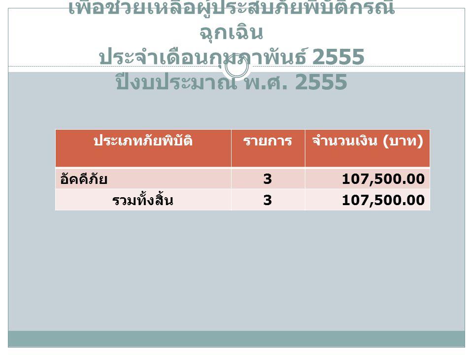 สถิติผลการเบิกจ่ายเงินทดรองราชการ เพื่อช่วยเหลือผู้ประสบภัยพิบัติกรณี ฉุกเฉิน ประจำเดือนกุมภาพันธ์ 2555 ปีงบประมาณ พ. ศ. 2555 ประเภทภัยพิบัติรายการจำน