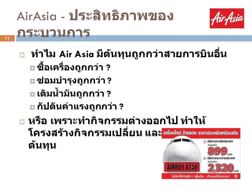AirAsia - ประสิทธิภาพของ กระบวนการ 11  ทำไม Air Asia มีต้นทุนถูกกว่าสายการบินอื่น  ซื้อเครื่องถูกกว่า ?  ซ่อมบำรุงถูกกว่า ?  เติมน้ำมันถูกกว่า ? 