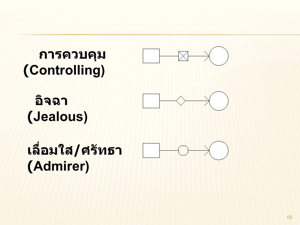 การควบคุม (Controlling) อิจฉา (Jealous) เลื่อมใส / ศรัทธา (Admirer) 18
