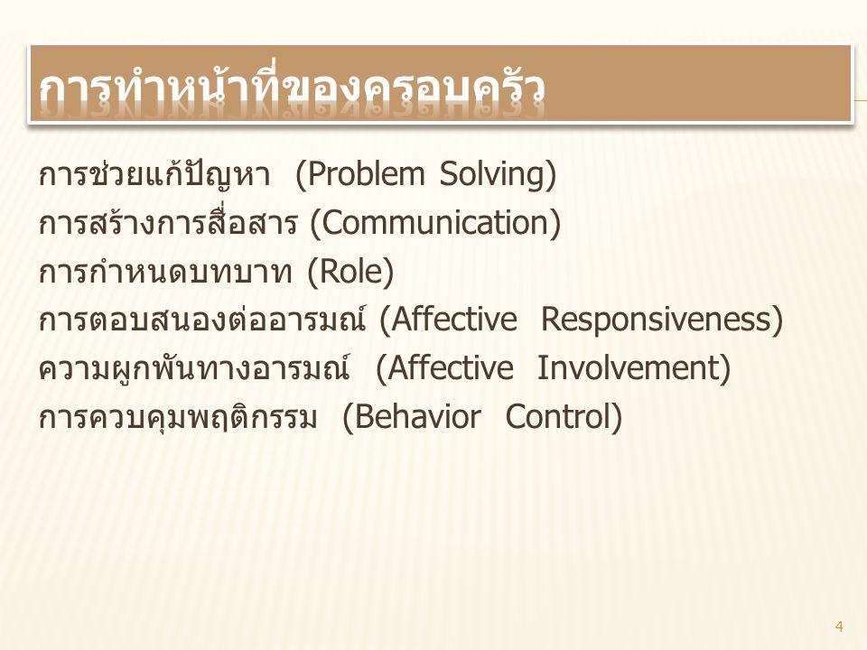 5 Ws 2 Hสาระสำคัญของทักษะการสื่อสาร What C - connect การติดต่อ O - Objective มีวัตถุประสงค์เพื่อแลกเปลี่ยน เรียนรู้ พัฒนา Who M - Man คนตั้งแต่ 2 คนขึ้นไป M - Message สาร/ข้อมูล Where U - Universal สากล (แบบลายลักษณ์อักษร) (verbal/ non-verbal) N - Network เครือข่าย I - infinity ไม่สิ้นสุด Why C - Clear ชัดเจน A - Accurate ถูกต้อง How T - Two way communication + Tools (สื่อสาร 2 ทาง+เครื่องมือ) +Cost ค่าใช้จ่ายที่เกิดขึ้นจริงจากการสื่อสาร When I - In time ทันเวลา O - On time ตรงเวลา N - Nowadays ปัจจุบัน 95