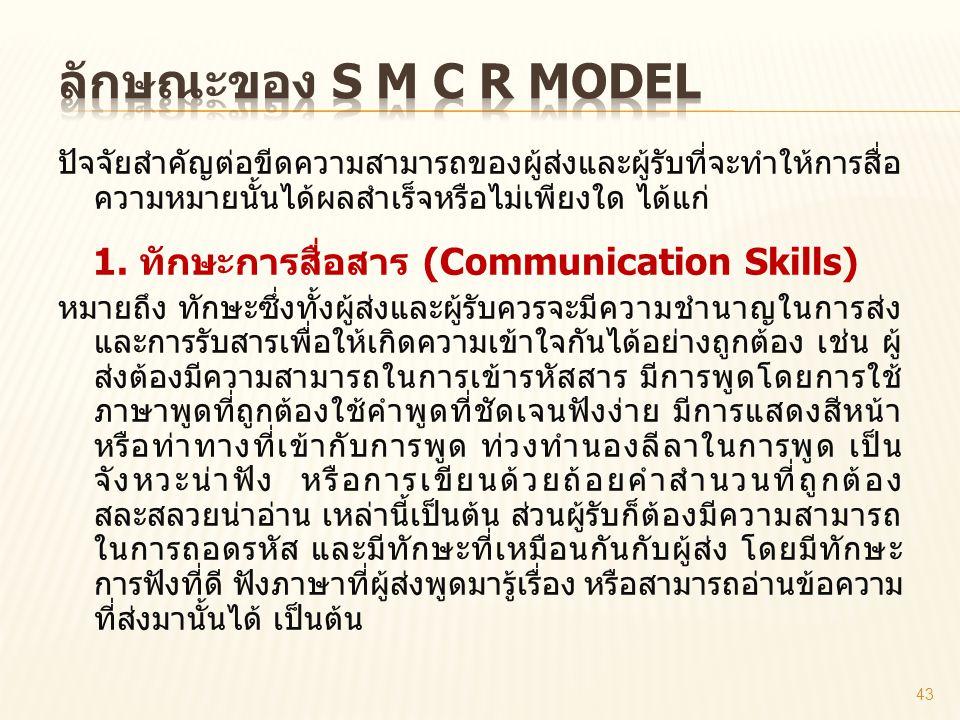 43 ปัจจัยสำคัญต่อขีดความสามารถของผู้ส่งและผู้รับที่จะทำให้การสื่อ ความหมายนั้นได้ผลสำเร็จหรือไม่เพียงใด ได้แก่ 1. ทักษะการสื่อสาร (Communication Skill