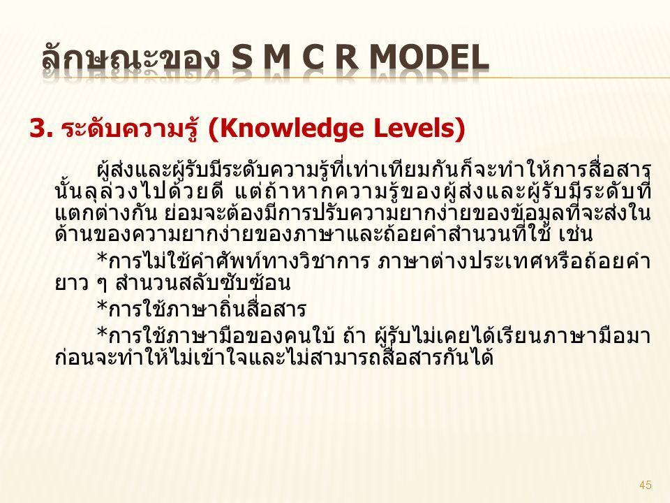 45 3. ระดับความรู้ (Knowledge Levels) ผู้ส่งและผู้รับมีระดับความรู้ที่เท่าเทียมกันก็จะทำให้การสื่อสาร นั้นลุล่วงไปด้วยดี แต่ถ้าหากความรู้ของผู้ส่งและผ