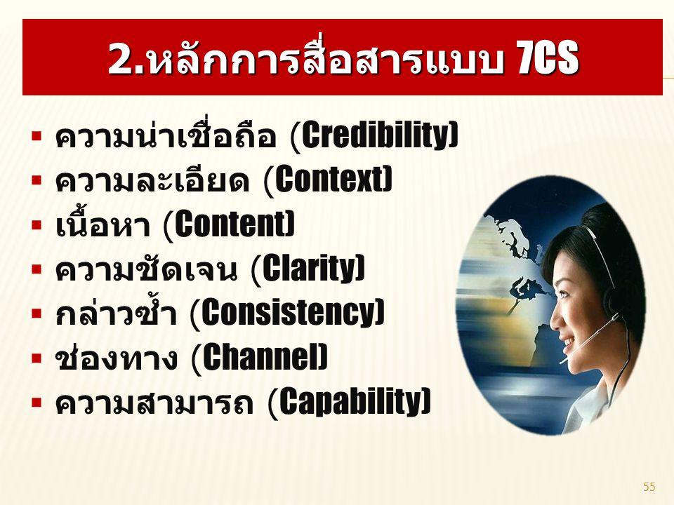 2.หลักการสื่อสารแบบ 7CS  ความน่าเชื่อถือ (Credibility)  ความละเอียด (Context)  เนื้อหา (Content)  ความชัดเจน (Clarity)  กล่าวซ้ำ (Consistency) 
