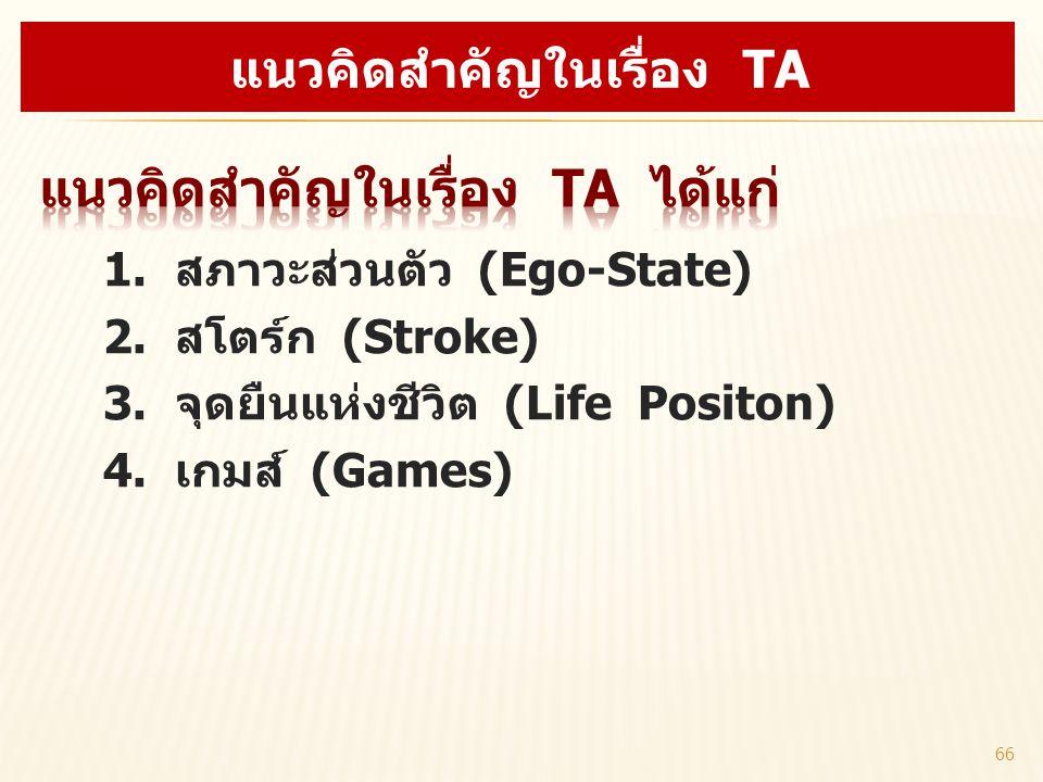1. สภาวะส่วนตัว (Ego-State) 2. สโตร์ก (Stroke) 3. จุดยืนแห่งชีวิต (Life Positon) 4. เกมส์ (Games) แนวคิดสำคัญในเรื่อง TA 66