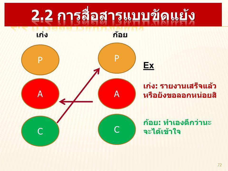 P A C P A C เก่งก้อย Ex เก่ง: รายงานเสร็จแล้ว หรือยังขอลอกหน่อยสิ ก้อย: ทำเองดีกว่านะ จะได้เข้าใจ 72