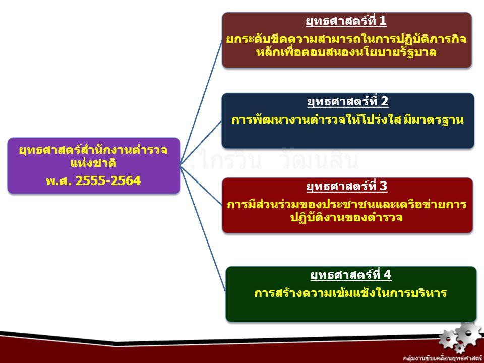 ยุทธศาสตร์สำนักงานตำรวจ แห่งชาติ พ.ศ. 2555-2564 ยุทธศาสตร์ที่ 1 ยกระดับขีดความสามารถในการปฏิบัติภารกิจ หลักเพื่อตอบสนองนโยบายรัฐบาล ยุทธศาสตร์ที่ 2 กา