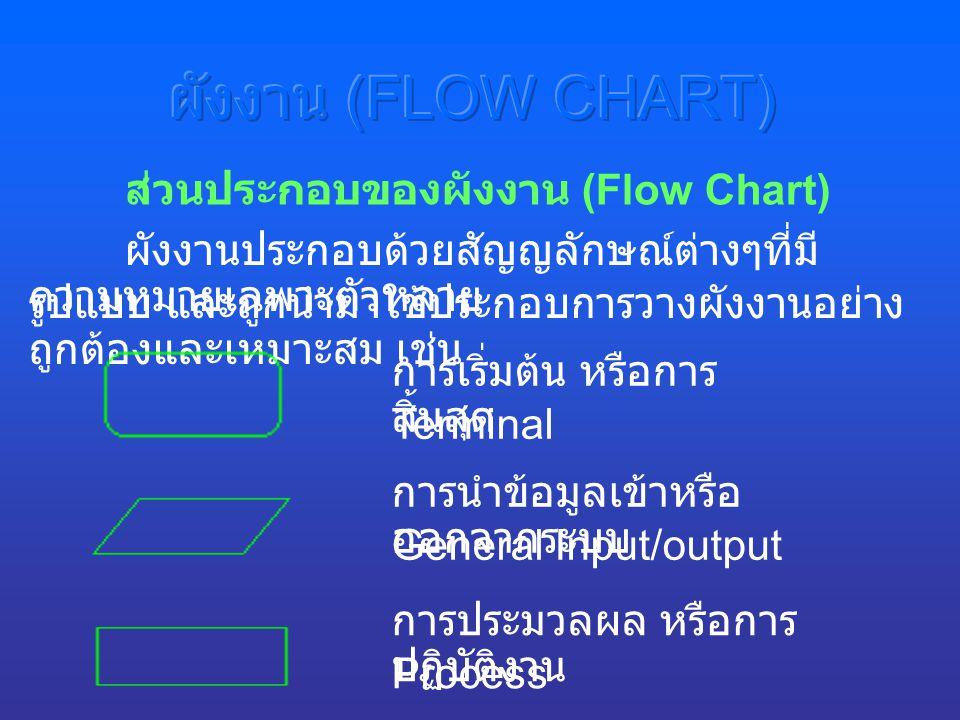 ผังงานประกอบด้วยสัญญลักษณ์ต่างๆที่มี ความหมายเฉพาะตัวหลาย การเริ่มต้น หรือการ สิ้นสุด รูปแบบ และถูกนำมาใช้ประกอบการวางผังงานอย่าง ถูกต้องและเหมาะสม เช่น ส่วนประกอบของผังงาน (Flow Chart) การนำข้อมูลเข้าหรือ ออกจากระบบ การประมวลผล หรือการ ปฏิบัติงาน Terminal General Input/output Process