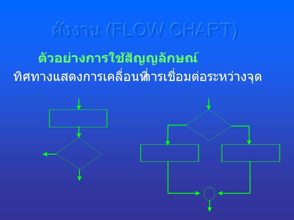 ทิศทางแสดงการเคลื่อนที่ ตัวอย่างการใช้สัญญลักษณ์ การเชื่อมต่อระหว่างจุด