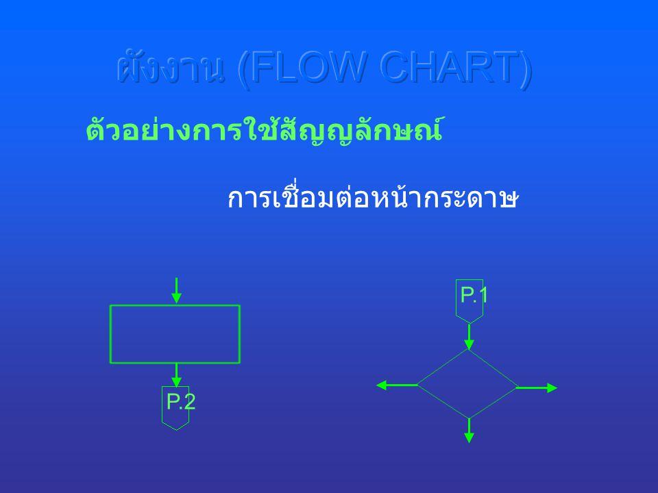 ตัวอย่างการใช้สัญญลักษณ์ การเชื่อมต่อหน้ากระดาษ P.2 P.1