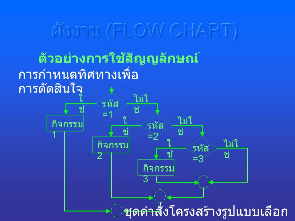 ตัวอย่างการใช้สัญญลักษณ์ การกำหนดทิศทางเพื่อ การตัดสินใจ รหัส =1 รหัส =2 รหัส =3 กิจกรรม 1 กิจกรรม 2 กิจกรรม 3 ใ ช่ ไม่ใ ช่ ใ ช่ ไม่ใ ช่ ชุดคำสั่งโครงสร้างรูปแบบเลือก
