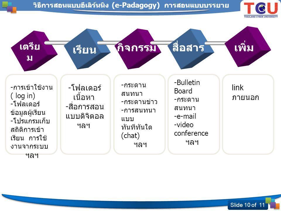 Slide 10 of 11 วิธีการสอนแบบอีเลิร์นนิง (e-Padagogy) การสอนแบบบรรยาย เตรีย ม -การเข้าใช้งาน ( log in) -โฟลเดอร์ ข้อมูลผู้เรียน -โปรแกรมเก็บ สถิติการเข้า เรียน การใช้ งานจากระบบ ฯลฯ -โฟลเดอร์ เนื้อหา -สื่อการสอน แบบดิจิตอล ฯลฯ -กระดาน สนทนา -กระดานข่าว -การสนทนา แบบ ทันทีทันใด (chat) ฯลฯ -Bulletin Board -กระดาน สนทนา -e-mail -video conference ฯลฯ link ภายนอก เรียน กิจกรรมสื่อสารเพิ่ม