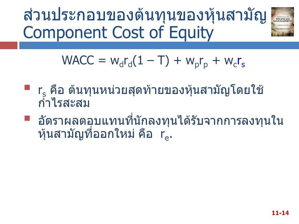ส่วนประกอบของต้นทุนของหุ้นสามัญ Component Cost of Equity WACC = w d r d (1 – T) + w p r p + w c r s 11-14  r s คือ ต้นทุนหน่วยสุดท้ายของหุ้นสามัญโดยใช้ กำไรสะสม  อัตราผลตอบแทนที่นักลงทุนได้รับจากการลงทุนใน หุ้นสามัญที่ออกใหม่ คือ r e.
