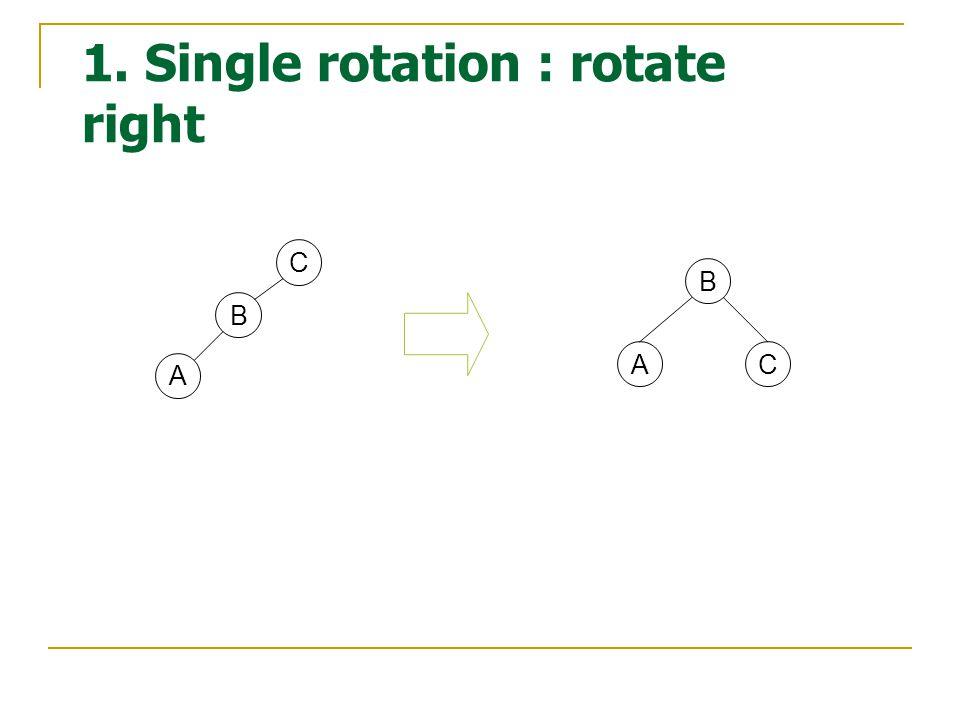 1. Single rotation : rotate right B A C B AC