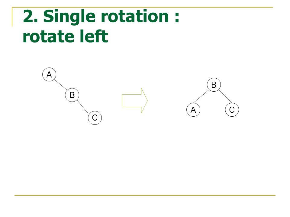 2. Single rotation : rotate left B A C B AC