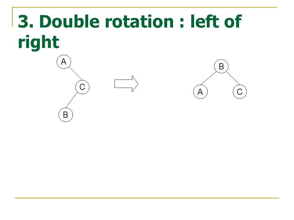 3. Double rotation : left of right B A C B AC