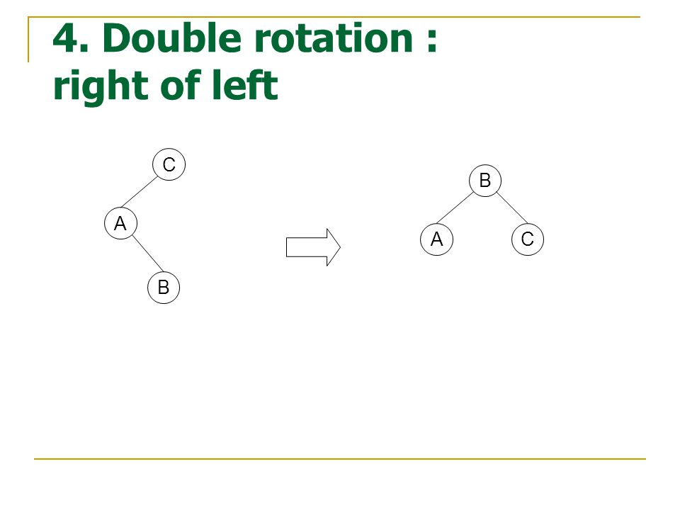 4. Double rotation : right of left C A B B AC