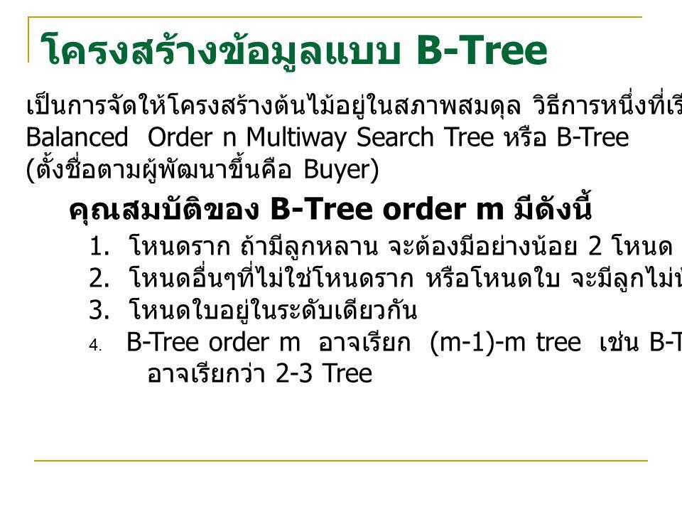 โครงสร้างข้อมูลแบบ B-Tree เป็นการจัดให้โครงสร้างต้นไม้อยู่ในสภาพสมดุล วิธีการหนึ่งที่เรียกว่า Balanced Order n Multiway Search Tree หรือ B-Tree ( ตั้ง