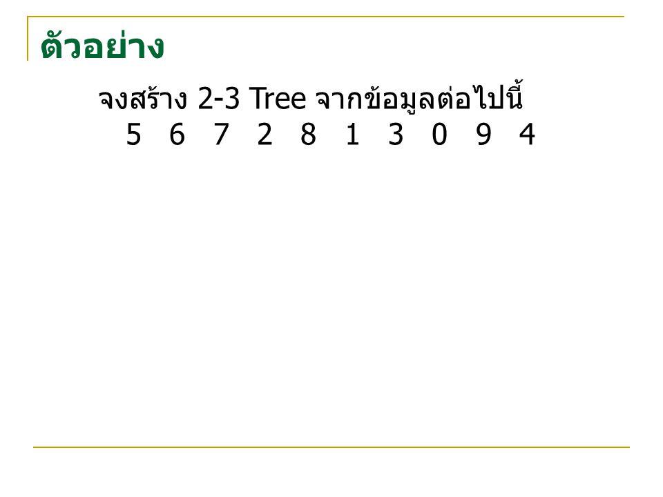 ตัวอย่าง จงสร้าง 2-3 Tree จากข้อมูลต่อไปนี้ 5 6 7 2 8 1 3 0 9 4