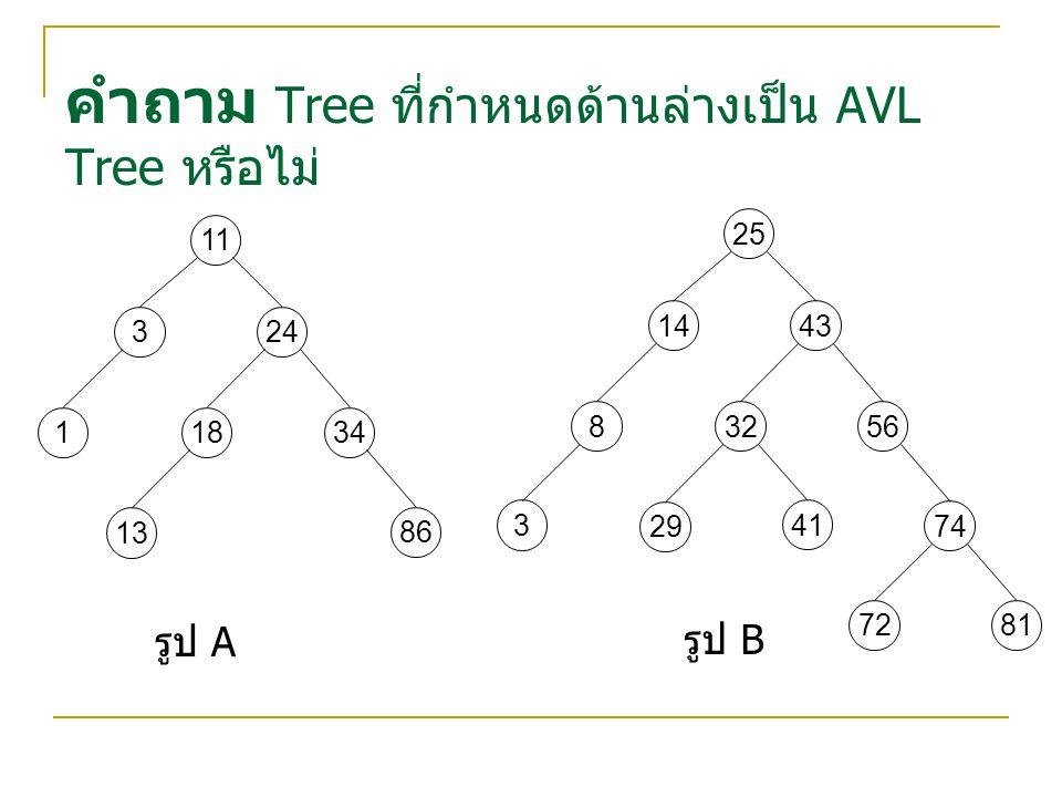 คำถาม Tree ที่กำหนดด้านล่างเป็น AVL Tree หรือไม่ 1 11 324 1834 13 86 8 25 1443 3256 29 74 3 81 41 72 รูป A รูป B