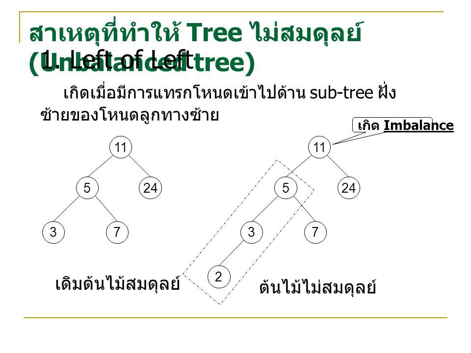 สาเหตุที่ทำให้ Tree ไม่สมดุลย์ (Unbalanced tree) 1. Left of Left เกิดเมื่อมีการแทรกโหนดเข้าไปด้าน sub-tree ฝั่ง ซ้ายของโหนดลูกทางซ้าย 3 11 524 7 เดิมต