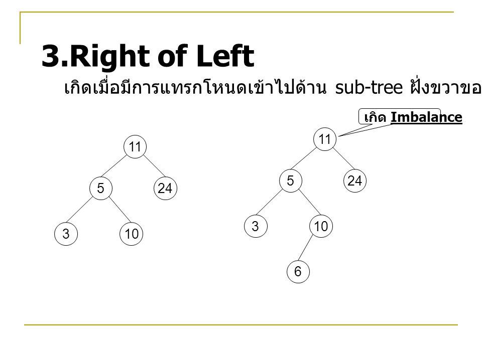 3.Right of Left เกิดเมื่อมีการแทรกโหนดเข้าไปด้าน sub-tree ฝั่งขวาของโหนดลูกทางซ้าย 3 11 524 10 3 11 524 10 6 เกิด Imbalance